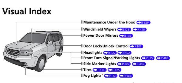 2013 Honda Pilot Owners Manual Pdf Download Manual Guide