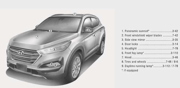2016 Hyundai Tucson Owners Manual