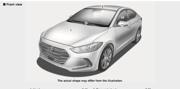 2018 Hyundai Elantra Owners Manual