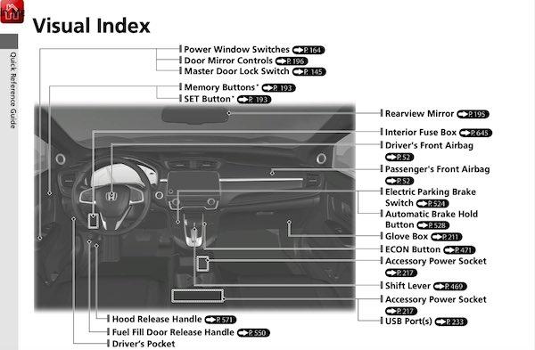 2018 Honda CRV Owners Manual