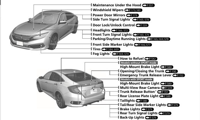 2019 Honda Civic Owners Manual