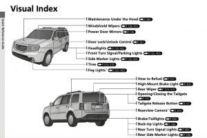 2014 Honda Pilot Owners Manual