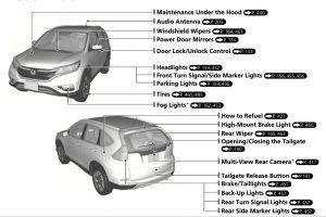 2016 Honda CRV Owners Manual