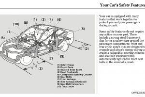 2002 Honda Civic Owners Manual