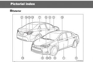 2017 Toyota Corolla Owners Manual