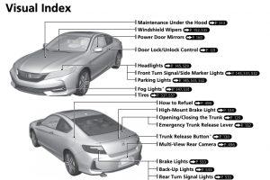 2016 Honda Accord Owners Manual