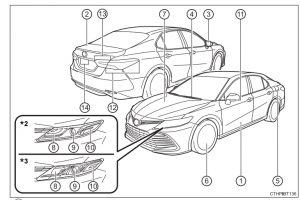 2022 Toyota Camry Owners Manual
